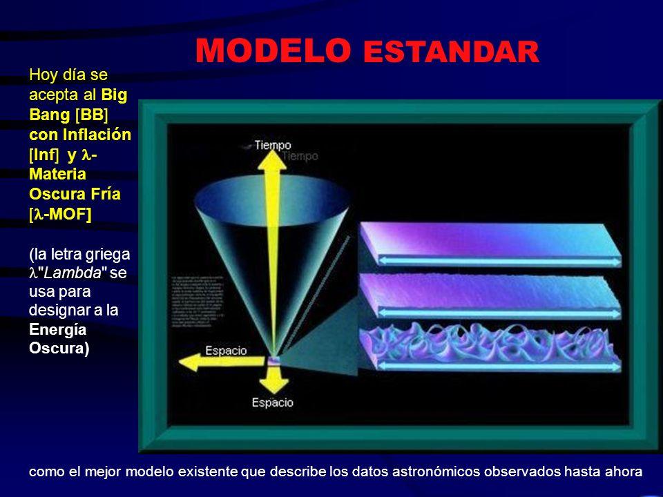 MODELO ESTANDAR Hoy día se acepta al Big Bang [BB] con Inflación [Inf] y l-Materia Oscura Fría [l-MOF]